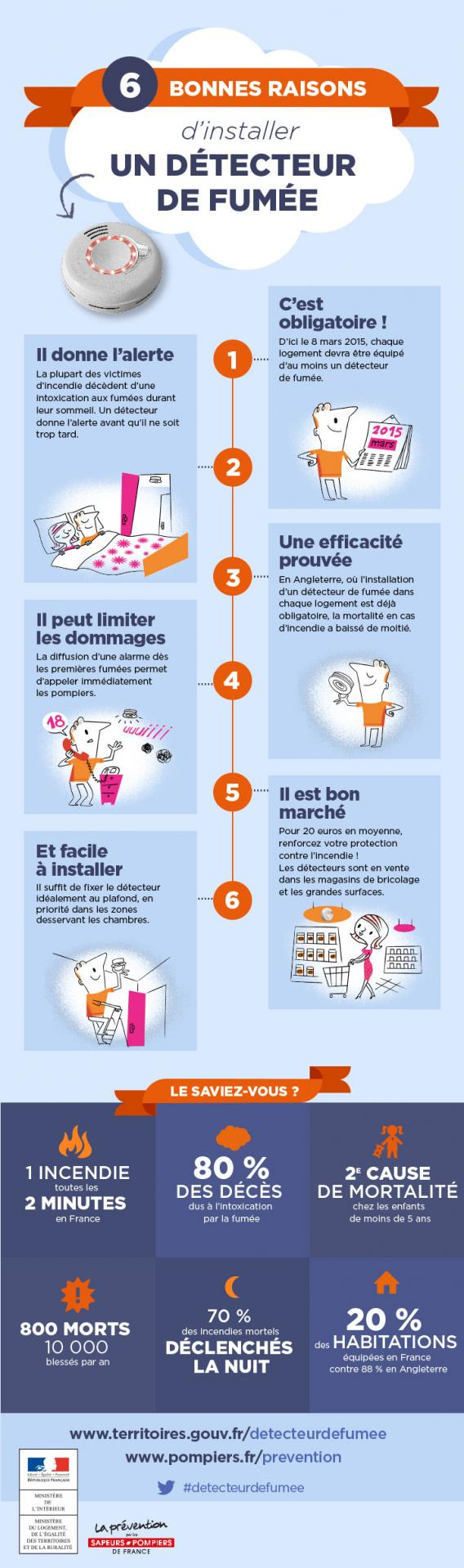 Infographie daaf